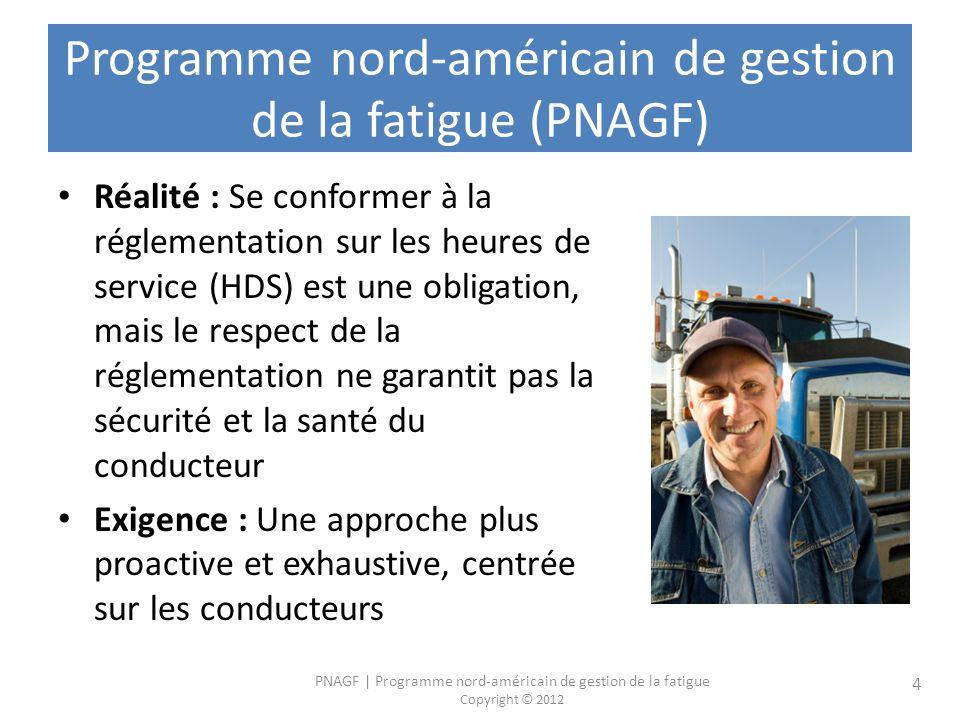 PNAGF   Programme nord-américain de gestion de la fatigue Copyright © 2012 4 Programme nord-américain de gestion de la fatigue (PNAGF) Réalité : Se conformer à la réglementation sur les heures de service (HDS) est une obligation, mais le respect de la réglementation ne garantit pas la sécurité et la santé du conducteur Exigence : Une approche plus proactive et exhaustive, centrée sur les conducteurs