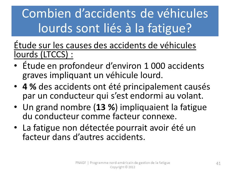 PNAGF   Programme nord-américain de gestion de la fatigue Copyright © 2012 41 Combien daccidents de véhicules lourds sont liés à la fatigue.