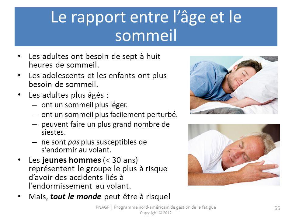 PNAGF   Programme nord-américain de gestion de la fatigue Copyright © 2012 55 Le rapport entre lâge et le sommeil Les adultes ont besoin de sept à huit heures de sommeil.