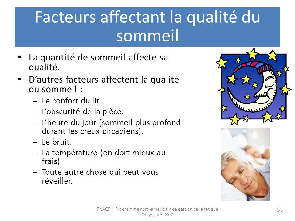 PNAGF   Programme nord-américain de gestion de la fatigue Copyright © 2012 56 Facteurs affectant la qualité du sommeil La quantité de sommeil affecte sa qualité.