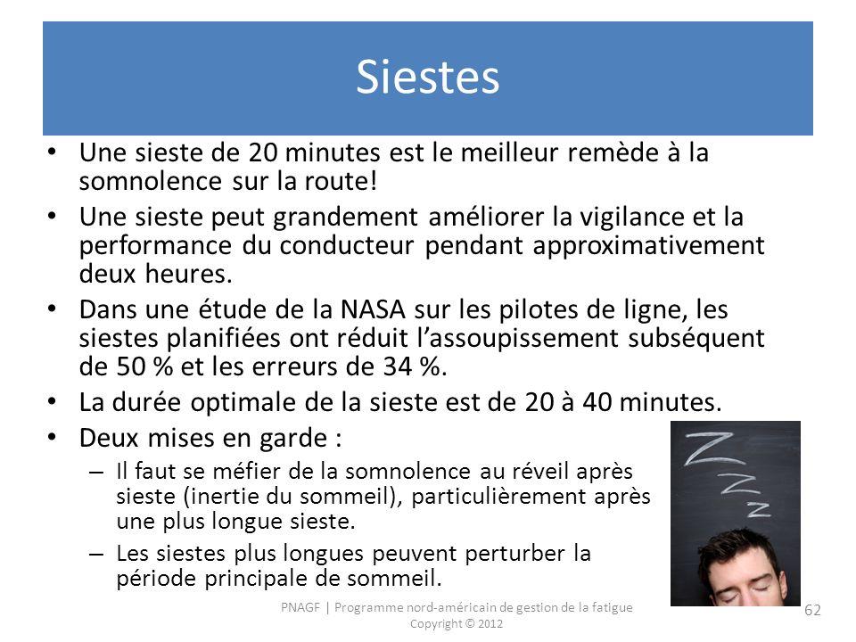 PNAGF   Programme nord-américain de gestion de la fatigue Copyright © 2012 62 Siestes Une sieste de 20 minutes est le meilleur remède à la somnolence sur la route.