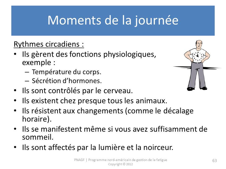 PNAGF   Programme nord-américain de gestion de la fatigue Copyright © 2012 63 Moments de la journée Rythmes circadiens : Ils gèrent des fonctions physiologiques, par exemple : – Température du corps.