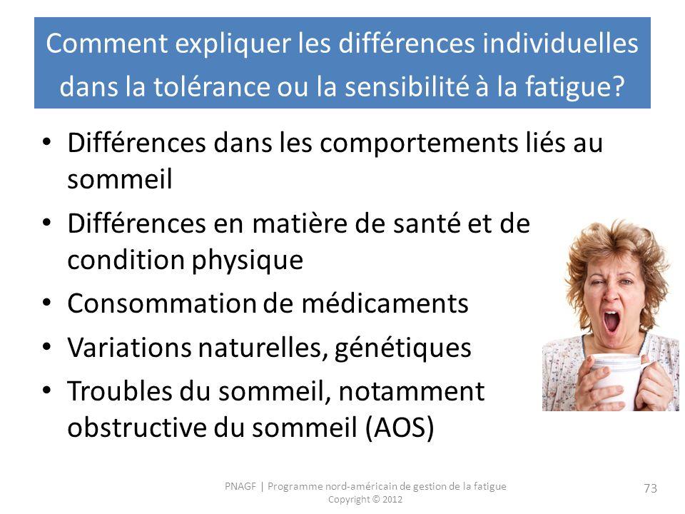 PNAGF   Programme nord-américain de gestion de la fatigue Copyright © 2012 73 Comment expliquer les différences individuelles dans la tolérance ou la sensibilité à la fatigue.