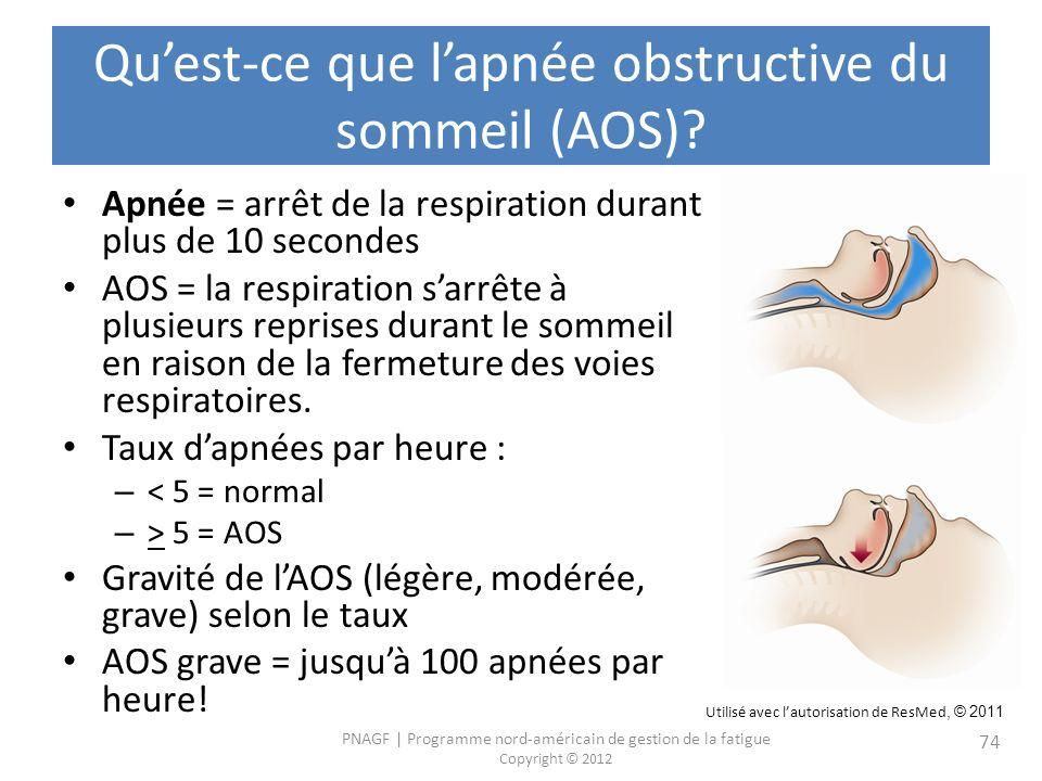 PNAGF   Programme nord-américain de gestion de la fatigue Copyright © 2012 74 Quest-ce que lapnée obstructive du sommeil (AOS).