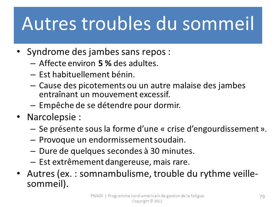 PNAGF   Programme nord-américain de gestion de la fatigue Copyright © 2012 79 Autres troubles du sommeil Syndrome des jambes sans repos : – Affecte environ 5 % des adultes.