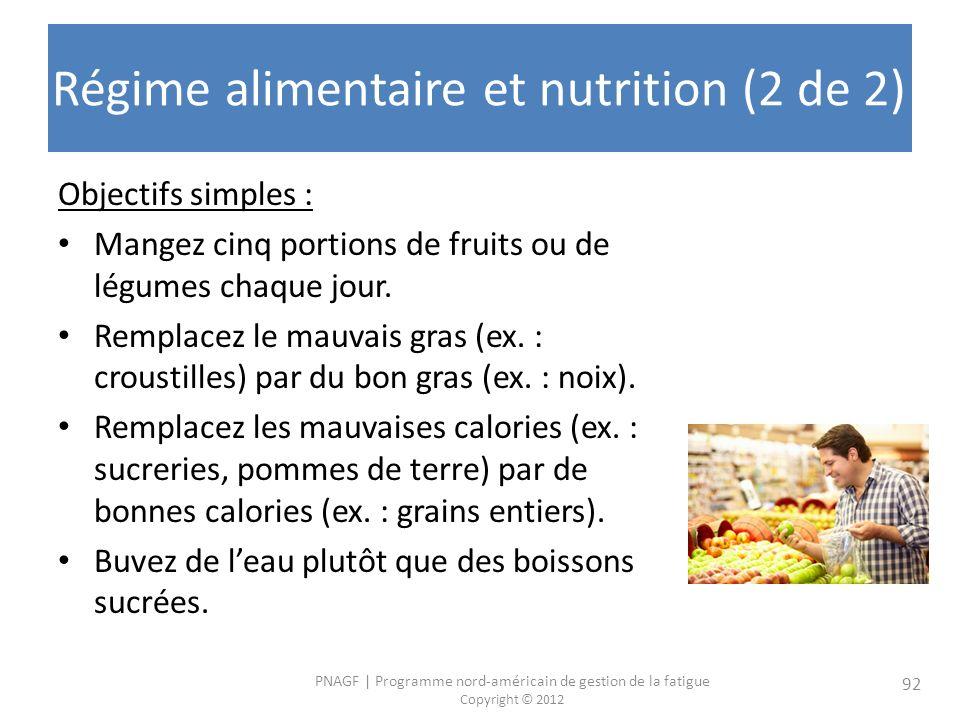 PNAGF   Programme nord-américain de gestion de la fatigue Copyright © 2012 92 Régime alimentaire et nutrition (2 de 2) Objectifs simples : Mangez cinq portions de fruits ou de légumes chaque jour.