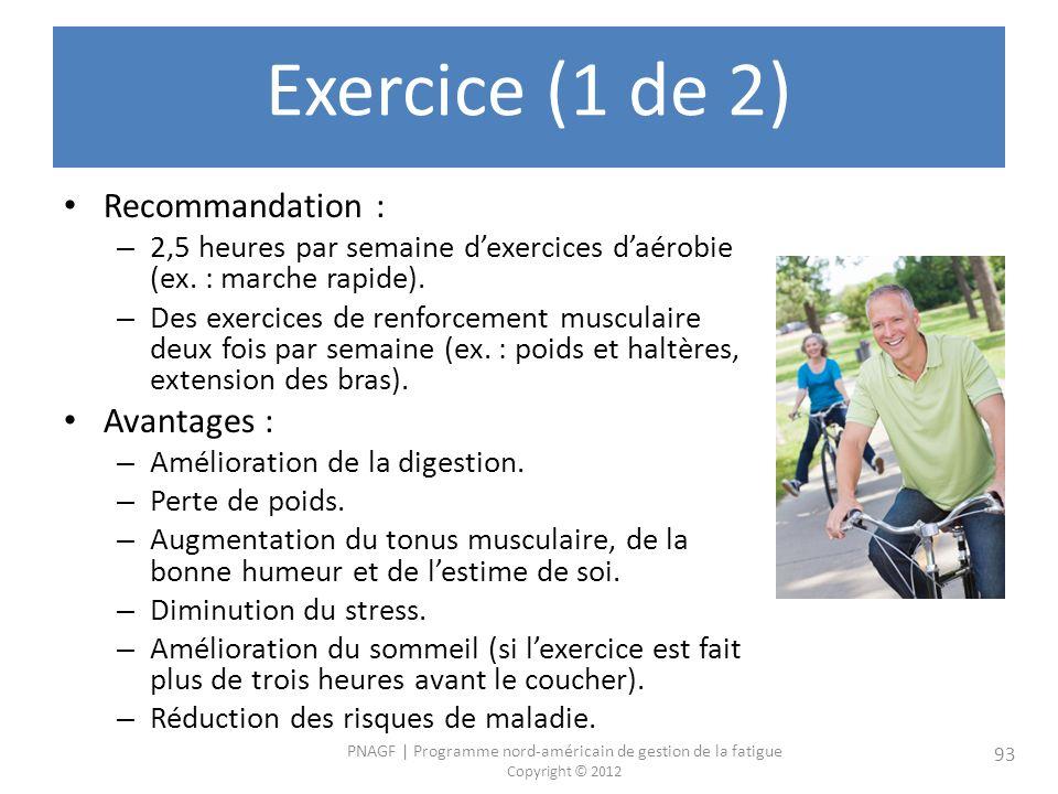 PNAGF   Programme nord-américain de gestion de la fatigue Copyright © 2012 93 Exercice (1 de 2) Recommandation : – 2,5 heures par semaine dexercices daérobie (ex.