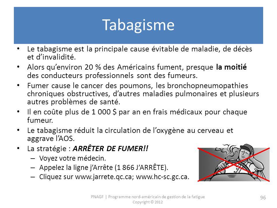 PNAGF   Programme nord-américain de gestion de la fatigue Copyright © 2012 96 Tabagisme Le tabagisme est la principale cause évitable de maladie, de décès et dinvalidité.