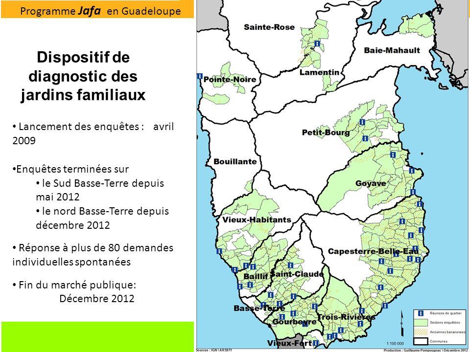 Dispositif de diagnostic des jardins familiaux Lancement des enquêtes : avril 2009 Enquêtes terminées sur le Sud Basse-Terre depuis mai 2012 le nord B