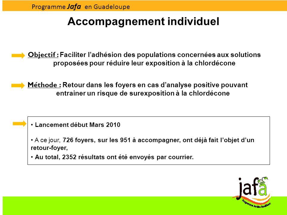 Accompagnement individuel Objectif : Faciliter ladhésion des populations concernées aux solutions proposées pour réduire leur exposition à la chlordéc