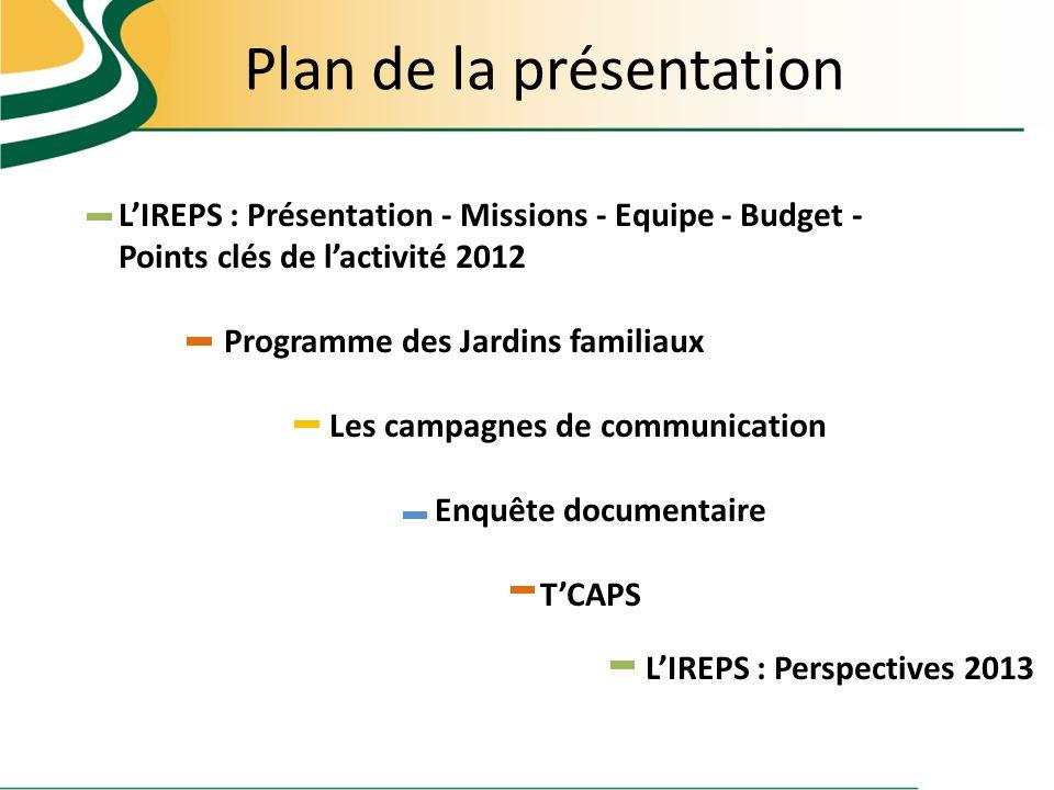 Plan de la présentation LIREPS : Présentation - Missions - Equipe - Budget - Points clés de lactivité 2012 Programme des Jardins familiaux Les campagn