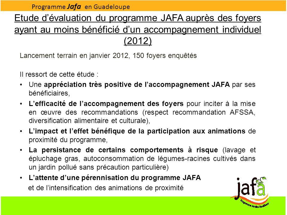 Lancement terrain en janvier 2012, 150 foyers enquêtés Il ressort de cette étude : Une appréciation très positive de laccompagnement JAFA par ses béné
