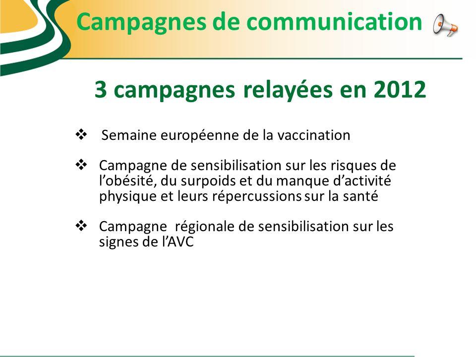 3 campagnes relayées en 2012 Semaine européenne de la vaccination Campagne de sensibilisation sur les risques de lobésité, du surpoids et du manque da