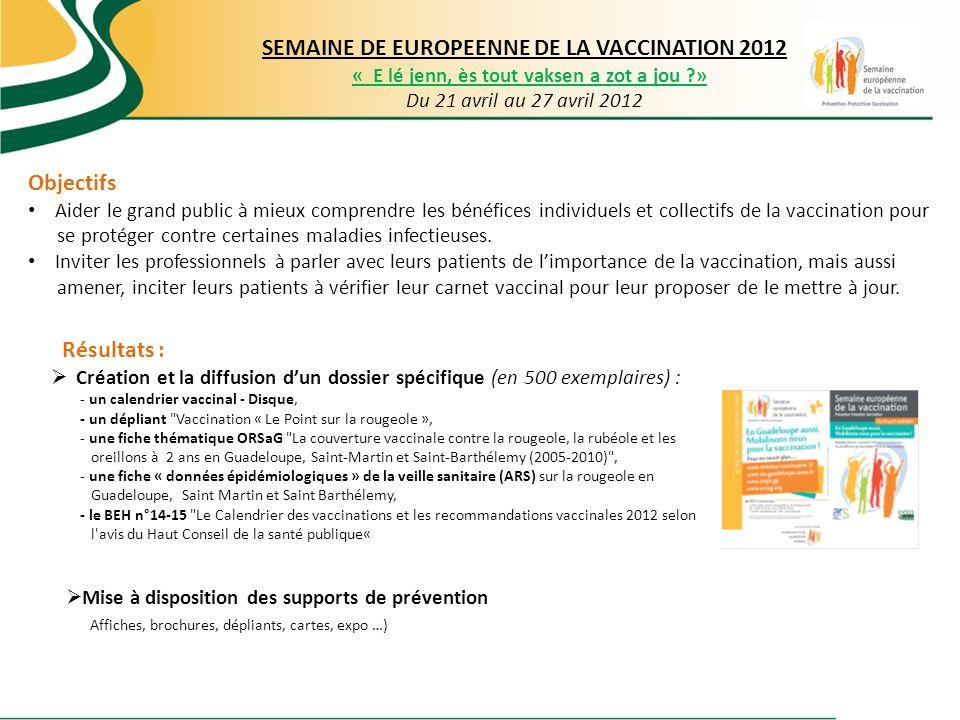 SEMAINE DE EUROPEENNE DE LA VACCINATION 2012 « E lé jenn, ès tout vaksen a zot a jou ?» Du 21 avril au 27 avril 2012 Objectifs Aider le grand public à