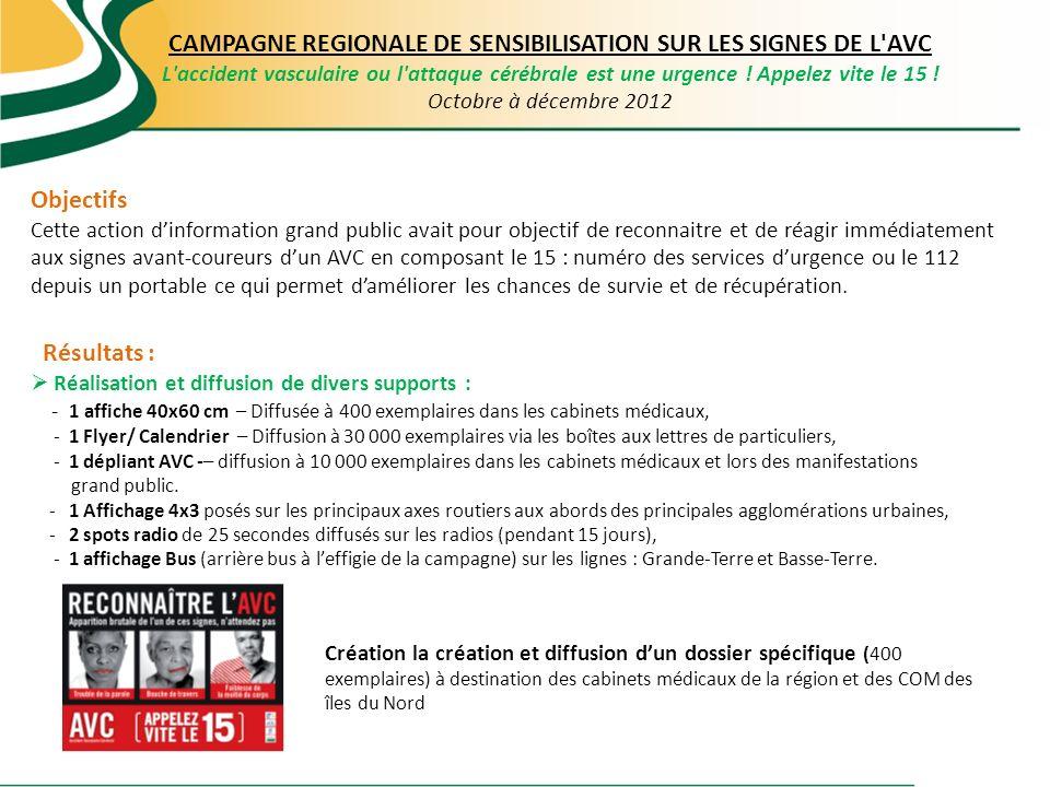 CAMPAGNE REGIONALE DE SENSIBILISATION SUR LES SIGNES DE L'AVC L'accident vasculaire ou l'attaque cérébrale est une urgence ! Appelez vite le 15 ! Octo