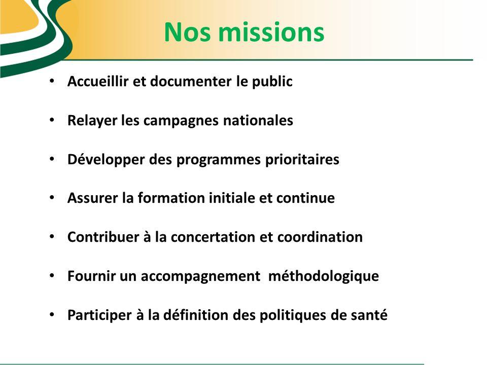 Nos missions Accueillir et documenter le public Relayer les campagnes nationales Développer des programmes prioritaires Assurer la formation initiale