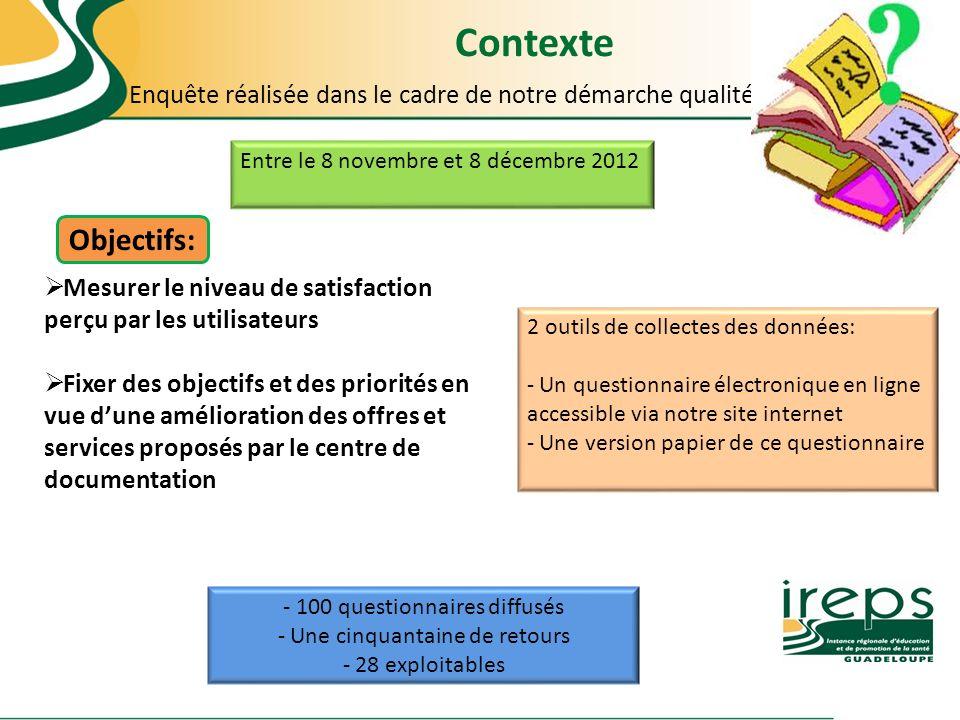 Contexte Enquête réalisée dans le cadre de notre démarche qualité Entre le 8 novembre et 8 décembre 2012 2 outils de collectes des données: - Un quest