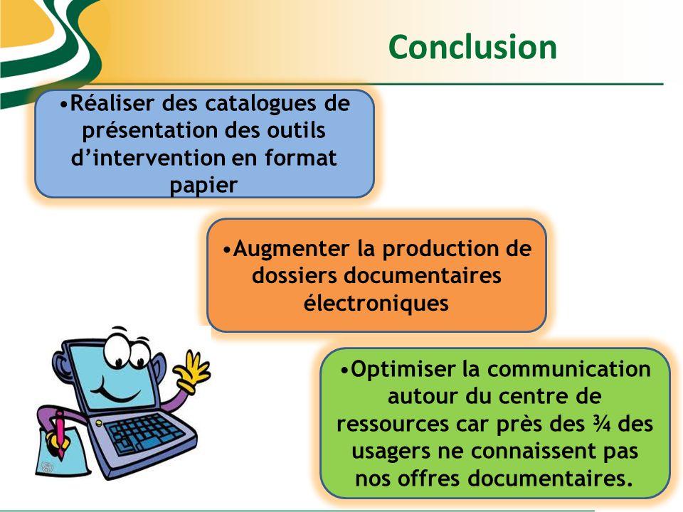 Conclusion Réaliser des catalogues de présentation des outils dintervention en format papier Augmenter la production de dossiers documentaires électro