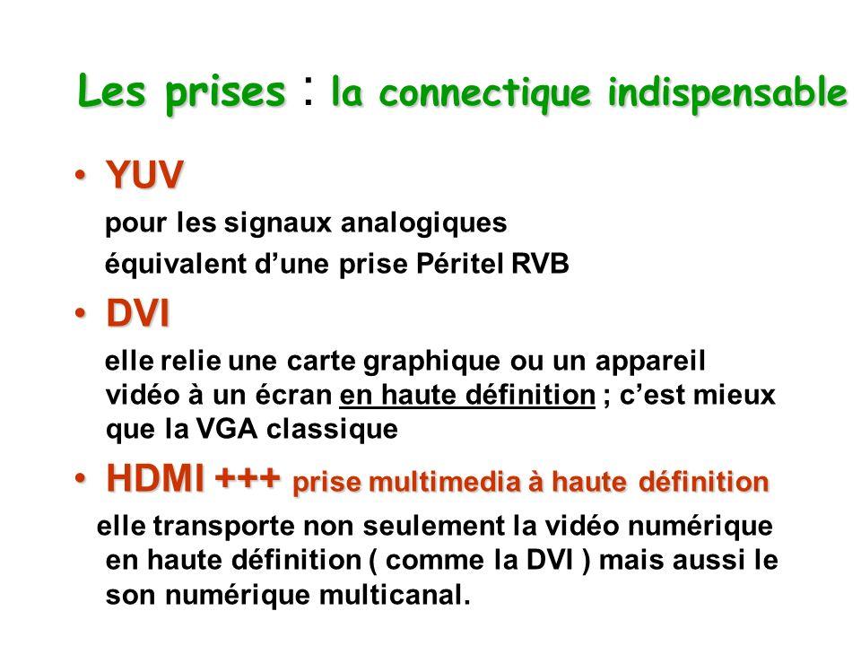 Les prises la connectique indispensable Les prises : la connectique indispensable YUVYUV pour les signaux analogiques équivalent dune prise Péritel RV