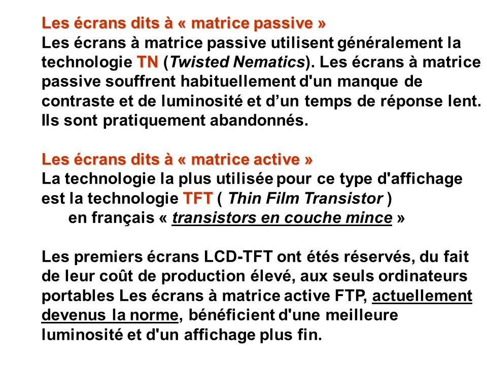 Les écrans dits à « matrice passive » TN Les écrans à matrice passive utilisent généralement la technologie TN (Twisted Nematics). Les écrans à matric