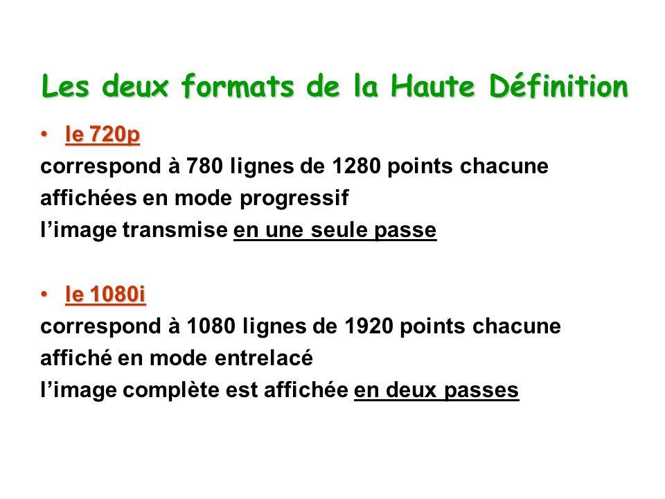 Les deux formats de la Haute Définition le 720ple 720p correspond à 780 lignes de 1280 points chacune affichées en mode progressif limage transmise en