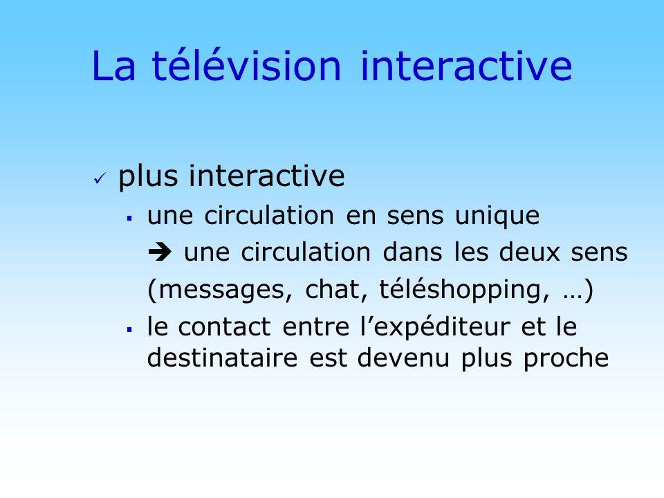 © DN La télévision interactive plus interactive une circulation en sens unique une circulation dans les deux sens (messages, chat, téléshopping, …) le