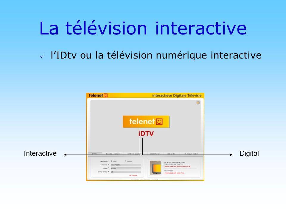 © DN La télévision interactive lIDtv ou la télévision numérique interactive Interactive Digital