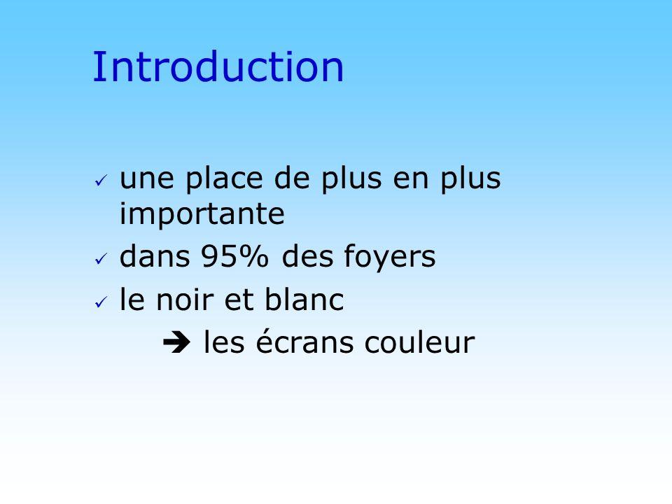 © DN Introduction une place de plus en plus importante dans 95% des foyers le noir et blanc les écrans couleur