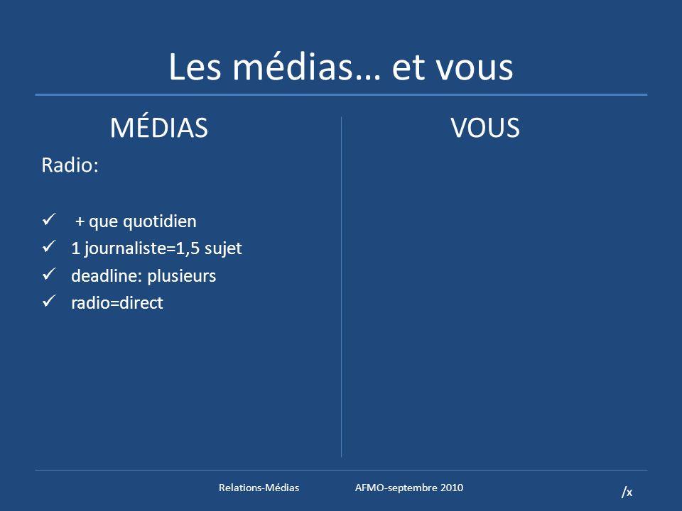/x Les médias… et vous MÉDIASVOUS Radio: + que quotidien 1 journaliste=1,5 sujet deadline: plusieurs radio=direct Relations-MédiasAFMO-septembre 2010