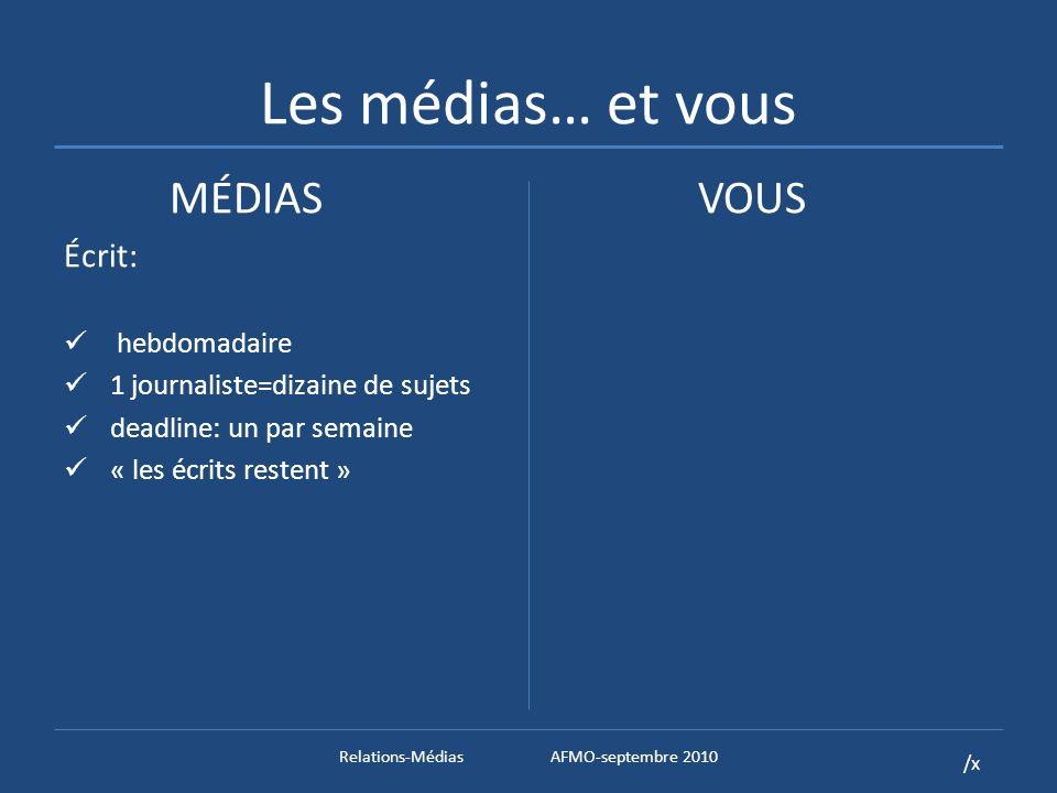 /x Les médias… et vous MÉDIASVOUS Écrit: hebdomadaire 1 journaliste=dizaine de sujets deadline: un par semaine « les écrits restent » Relations-MédiasAFMO-septembre 2010