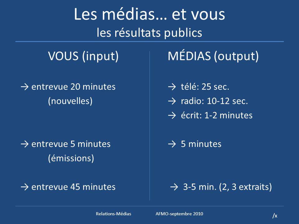 /x Les médias… et vous les résultats publics VOUS (input)MÉDIAS (output) entrevue 20 minutes télé: 25 sec.