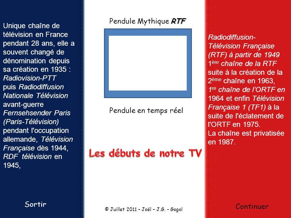 RTF Pendule Mythique RTF Pendule en temps réel Unique chaîne de télévision en France pendant 28 ans, elle a souvent changé de dénomination depuis sa création en 1935 : Radiovision-PTT puis Radiodiffusion Nationale Télévision avant-guerre Fernsehsender Paris (Paris-Télévision) pendant l occupation allemande, Télévision Française dès 1944, RDF télévision en 1945, Radiodiffusion- Télévision Française (RTF) à partir de 1949 1 ère chaîne de la RTF suite à la création de la 2 ème chaîne en 1963, 1 re chaîne de lORTF en 1964 et enfin Télévision Française 1 (TF1) à la suite de l éclatement de l ORTF en 1975.