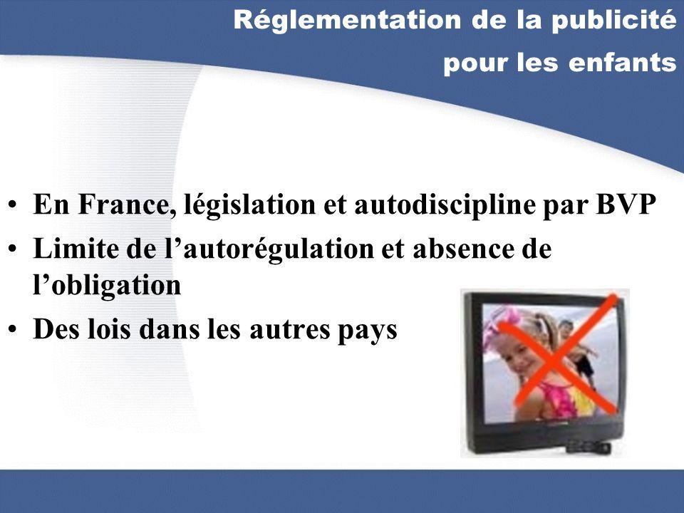 Réglementation de la publicité pour les enfants En France, législation et autodiscipline par BVP Limite de lautorégulation et absence de lobligation D