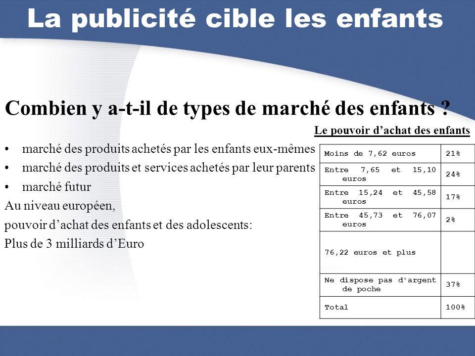 La publicité cible les enfants Combien y a-t-il de types de marché des enfants .
