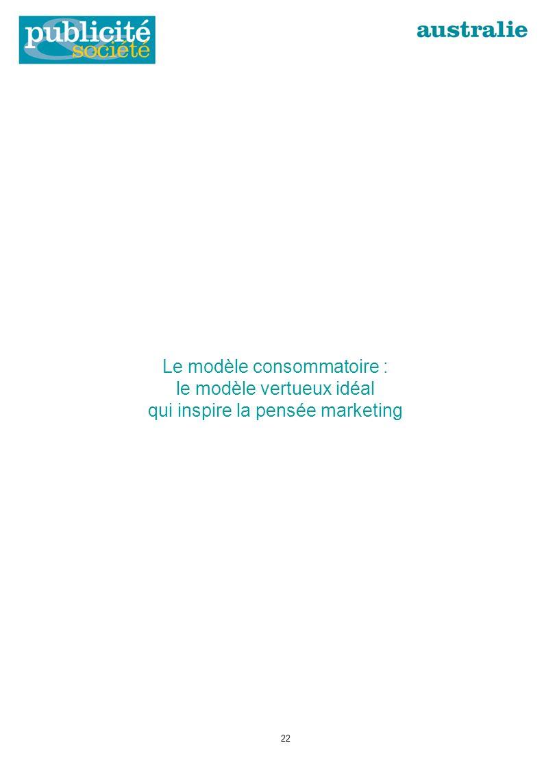 Le modèle consommatoire : le modèle vertueux idéal qui inspire la pensée marketing 22