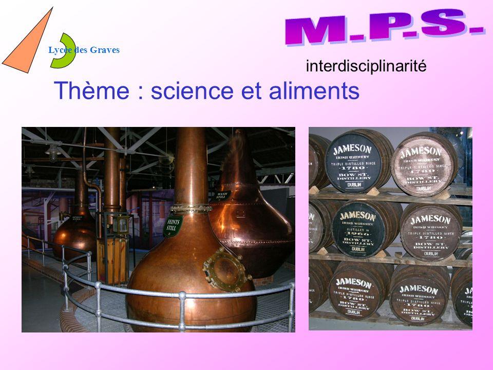Lycée des Graves Thème : science et aliments interdisciplinarité