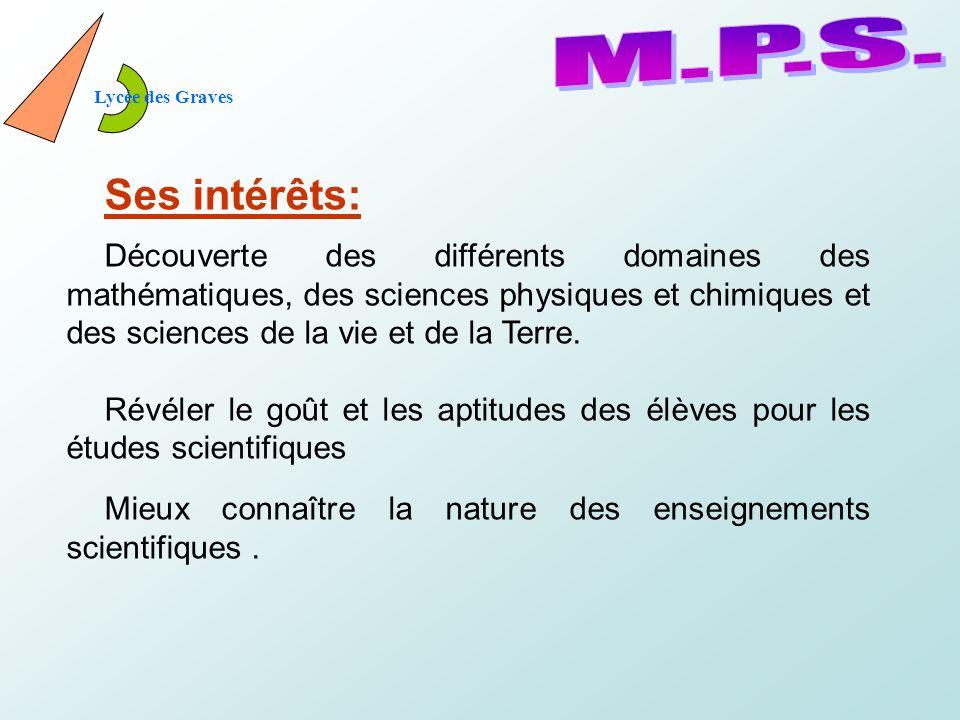 Ses intérêts: Découverte des différents domaines des mathématiques, des sciences physiques et chimiques et des sciences de la vie et de la Terre.