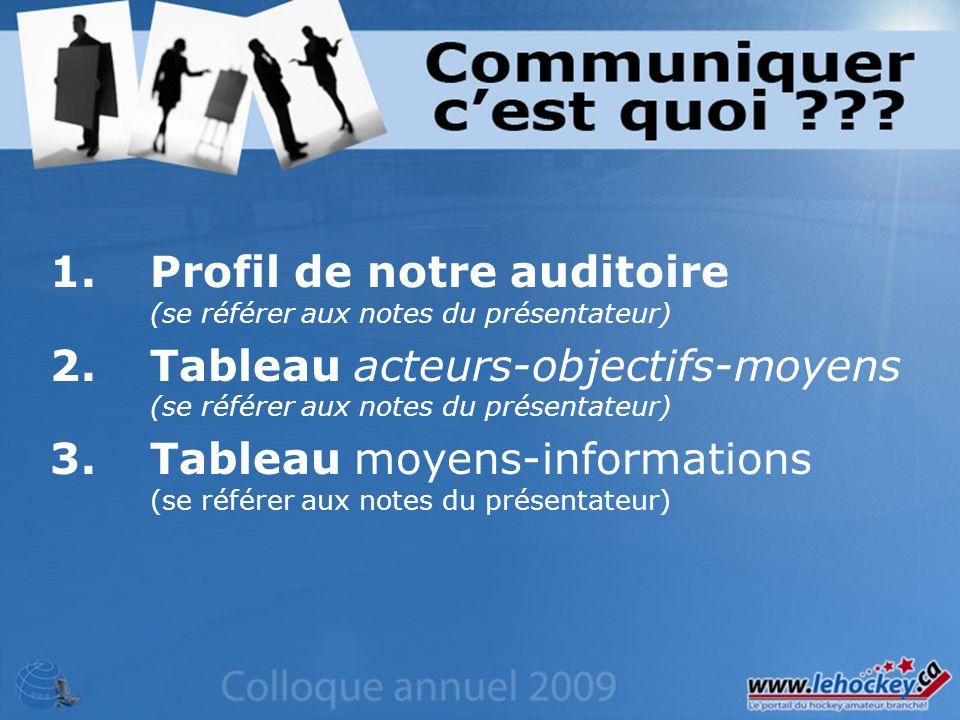 1.Profil de notre auditoire (se référer aux notes du présentateur) 2.Tableau acteurs-objectifs-moyens (se référer aux notes du présentateur) 3.Tableau moyens-informations (se référer aux notes du présentateur)