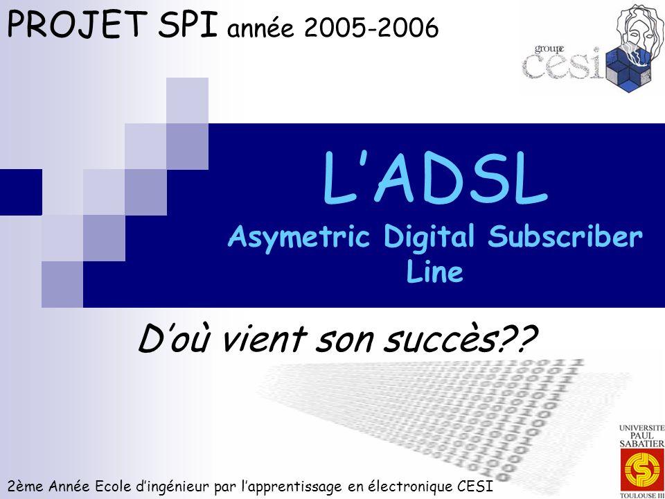 1 LADSL Asymetric Digital Subscriber Line PROJET SPI année 2005-2006 2ème Année Ecole dingénieur par lapprentissage en électronique CESI Doù vient son