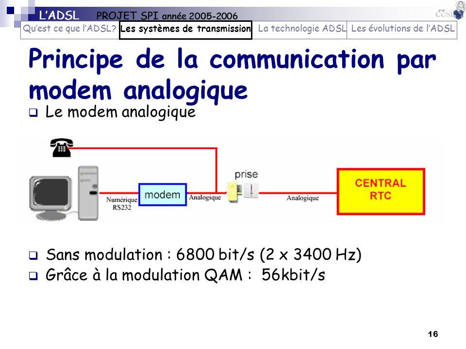 16 Principe de la communication par modem analogique Le modem analogique Sans modulation : 6800 bit/s (2 x 3400 Hz) Grâce à la modulation QAM : 56kbit