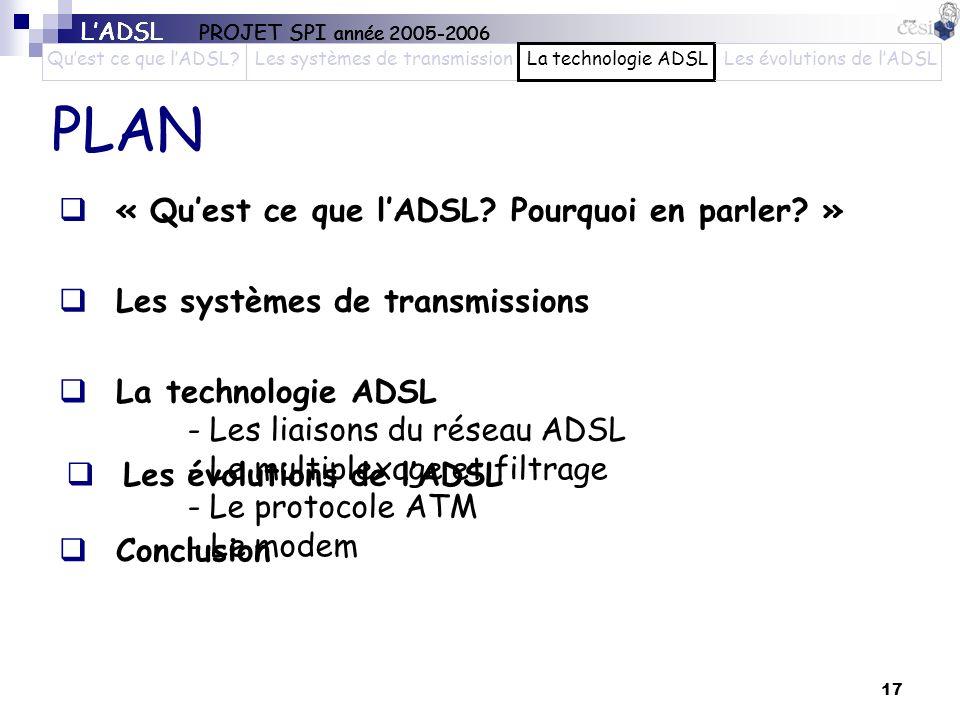 17 PLAN La technologie ADSL Les évolutions de lADSL « Quest ce que lADSL? Pourquoi en parler? » Les systèmes de transmissions Conclusion - Les liaison