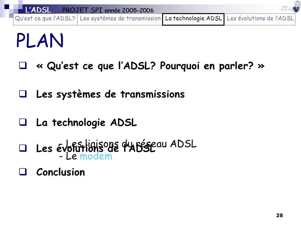 28 PLAN La technologie ADSL Les évolutions de lADSL « Quest ce que lADSL? Pourquoi en parler? » Les systèmes de transmissions Conclusion - Les liaison