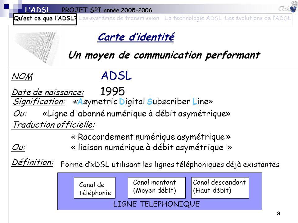 3 Signification:«Asymetric Digital Subscriber Line» Ou:«Ligne d'abonné numérique à débit asymétrique» Carte didentité Un moyen de communication perfor