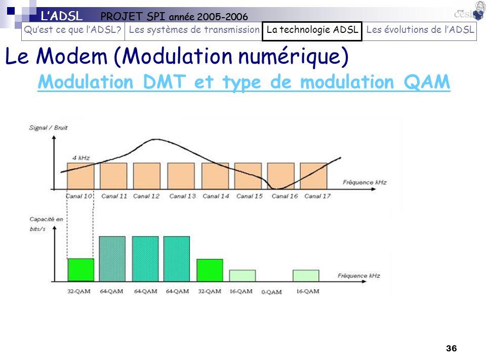 36 Modulation DMT et type de modulation QAM Le Modem (Modulation numérique) LADSL PROJET SPI année 2005-2006 Quest ce que lADSL?Les systèmes de transm