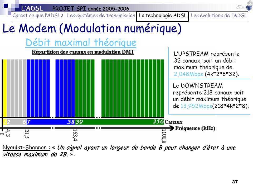 37 Nyquist-Shannon : « Un signal ayant un largeur de bande B peut changer détat à une vitesse maximum de 2B. ». Le Modem (Modulation numérique) Débit