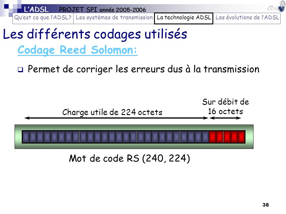 38 Codage Reed Solomon: Permet de corriger les erreurs dus à la transmission Mot de code RS (240, 224) Charge utile de 224 octets Sur débit de 16 octe