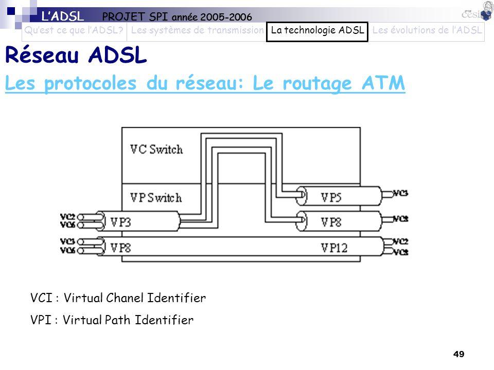 49 Réseau ADSL Les protocoles du réseau: Le routage ATM VCI : Virtual Chanel Identifier VPI : Virtual Path Identifier LADSL PROJET SPI année 2005-2006