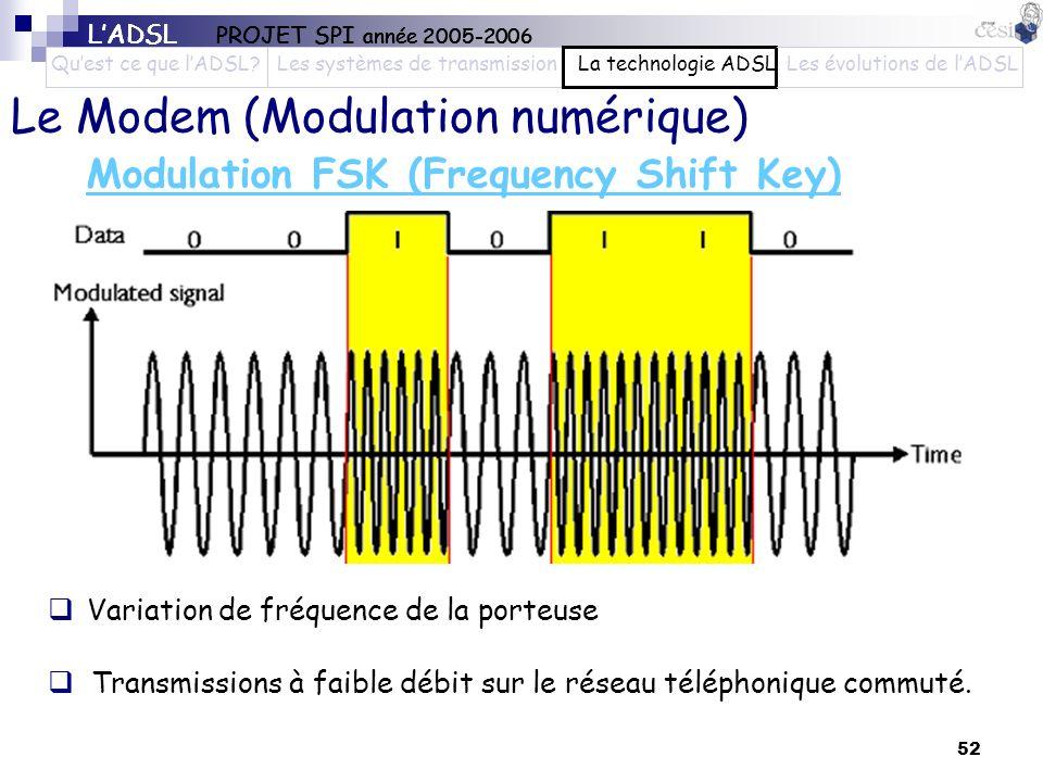 52 Modulation FSK (Frequency Shift Key) Transmissions à faible débit sur le réseau téléphonique commuté. LADSL PROJET SPI année 2005-2006 Quest ce que