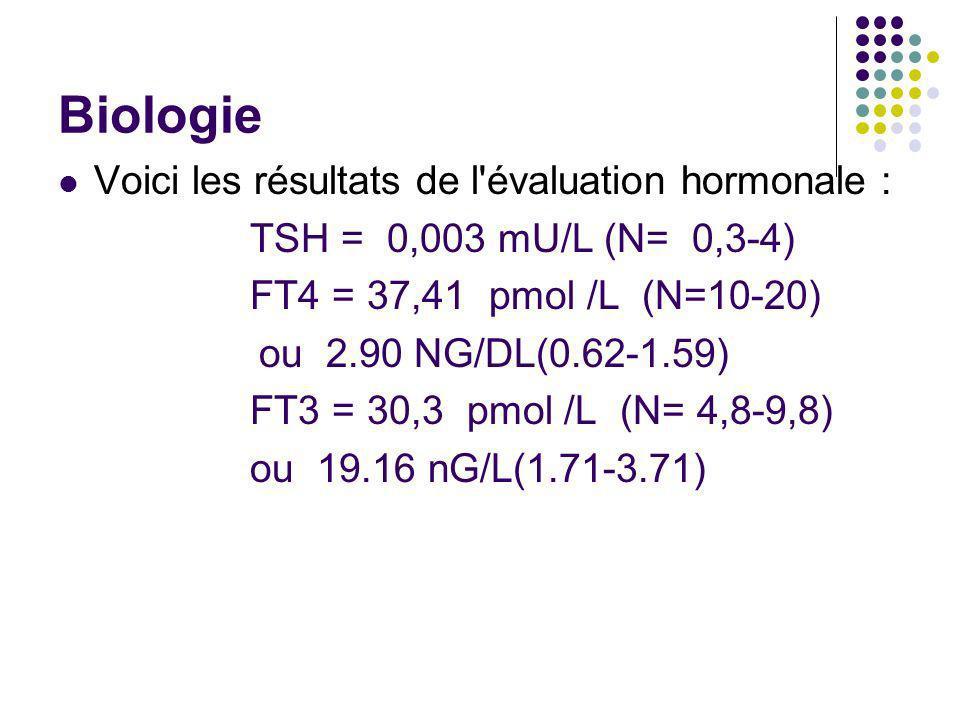 Biologie Voici les résultats de l'évaluation hormonale : TSH = 0,003 mU/L (N= 0,3-4) FT4 = 37,41 pmol /L (N=10-20) ou 2.90 NG/DL(0.62-1.59) FT3 = 30,3