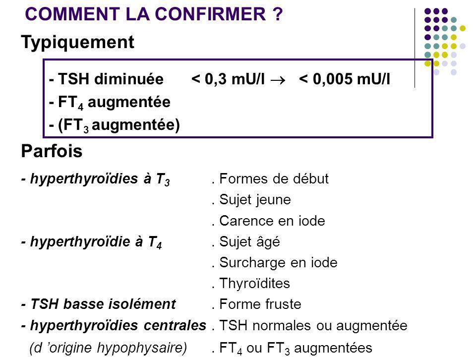 COMMENT LA CONFIRMER ? Typiquement - TSH diminuée < 0,3 mU/l < 0,005 mU/l - FT 4 augmentée - (FT 3 augmentée) Parfois - hyperthyroïdies à T 3. Formes